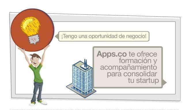 apps.co monteria