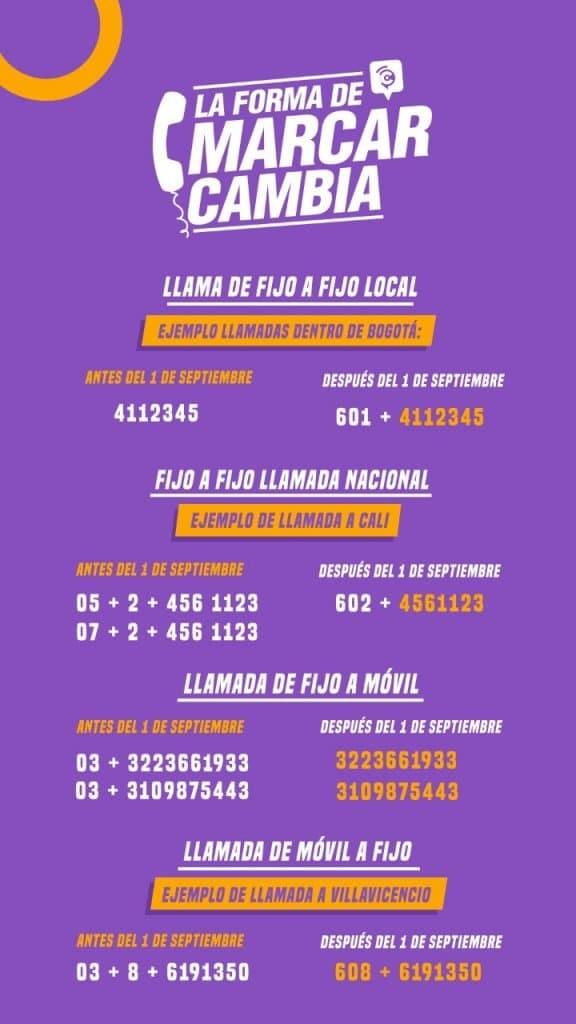 En términos generales, se implementará un nuevo modelo de marcación en donde los números telefónicos fijos y móviles tendrán la misma longitud, 10 dígitos.